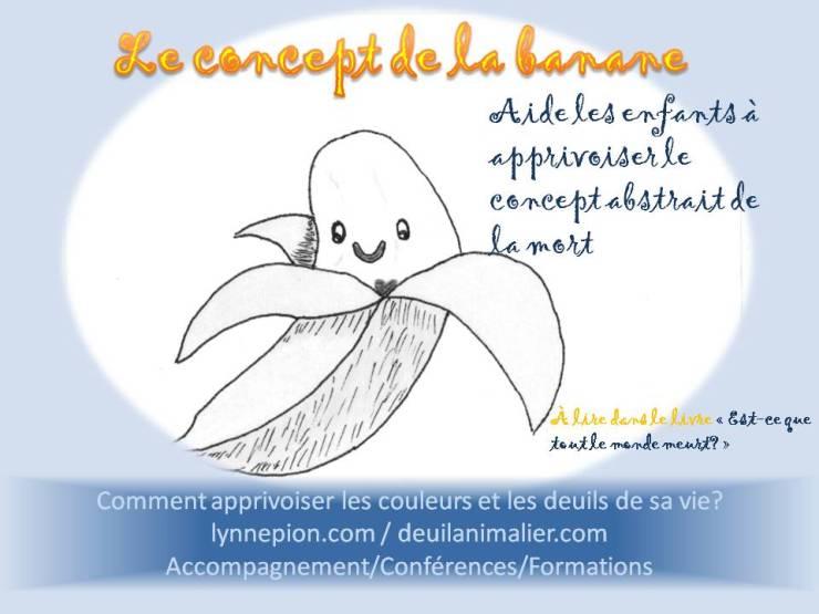 Concept de la banane livre Est-ce que tout le monde meurt Lynne Pion